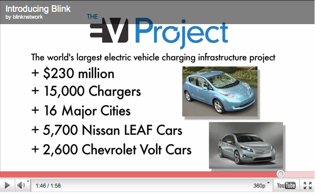 the ev project The ev project itaipu/kwo • inclusion of the first partners • approval of ev  prototype r&d contribute to the development of technology for.