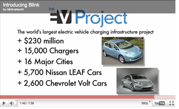 ECOtality's The EV Project